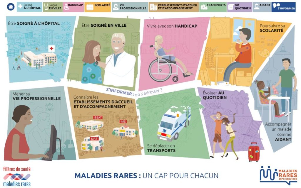 Infographie maladies rares